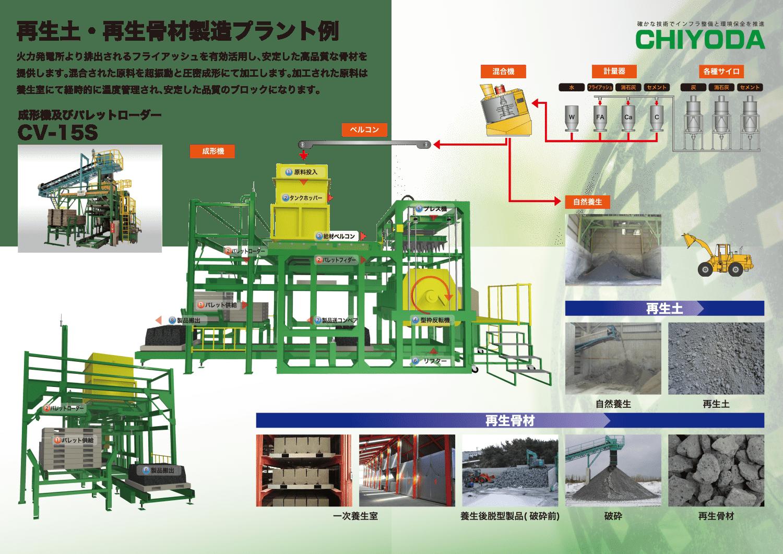 灰固化リサイクル20141114ol-2mini-min
